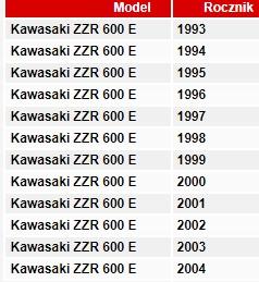 Filtr POWIETRZA Hiflo HFA2604 Kawasaki ZZR 600