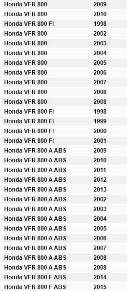Filtr POWIETRZA Hiflo HFA1801 HONDA VFR 800