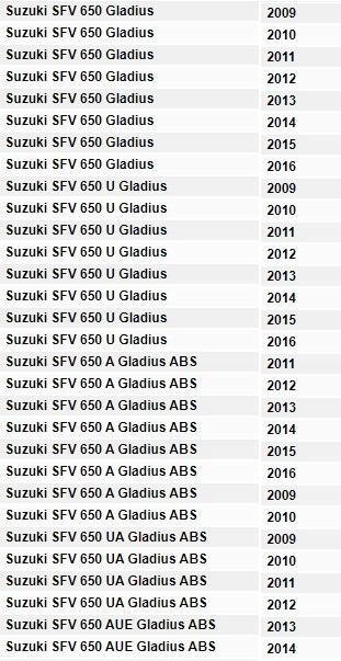 Filtr POWIETRZA Hiflo HFA3618 SUZUKI SFV GLADIUS