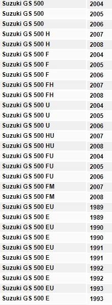 Filtr POWIETRZA Hiflo HFA3503 SUZUKI GS500 E/F