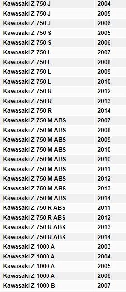 Filtr POWIETRZA Hiflo HFA2707 KAWASAKI ZZ750 Z1000