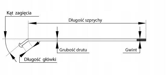 Szprychy nierdzewne Romet Ogar 200 205 – 163 mm