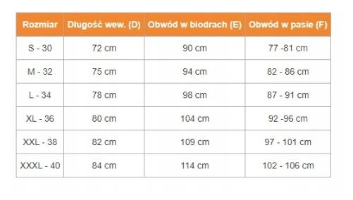 STRÓJ FLY Koszulka + Spodnie CROSS ATV 2021 orange